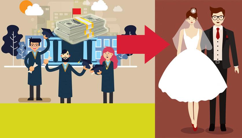 결혼이 학자금 대출 상환에 미치는 영향