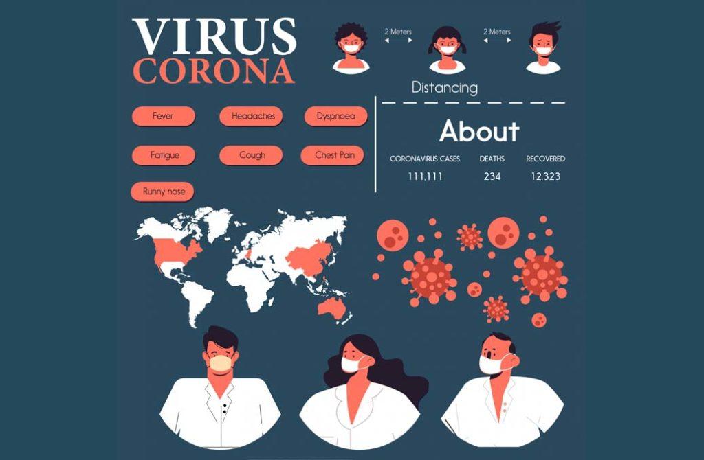 미국에서의 코로나바이러스 감염률과 그 전망